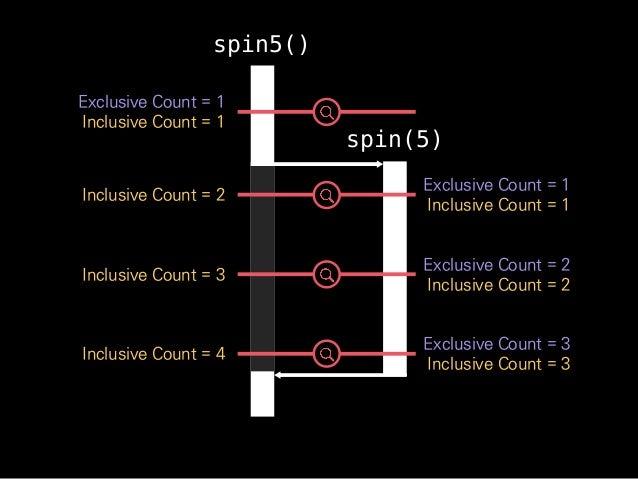 요구사항 #2 이벤트 기반 프로파일링 통계적 프로파일링