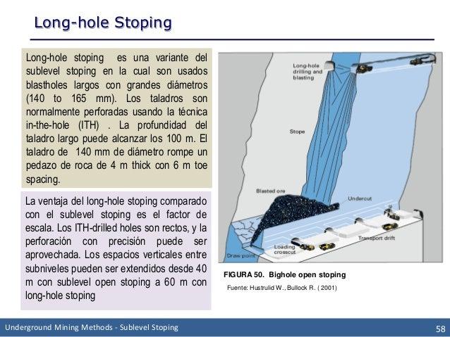 Long hole stopping mining bitcoins jay chen jko mining bitcoins