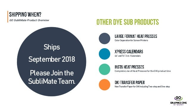 GO SubliMate Desktop Dye Sub Printing System