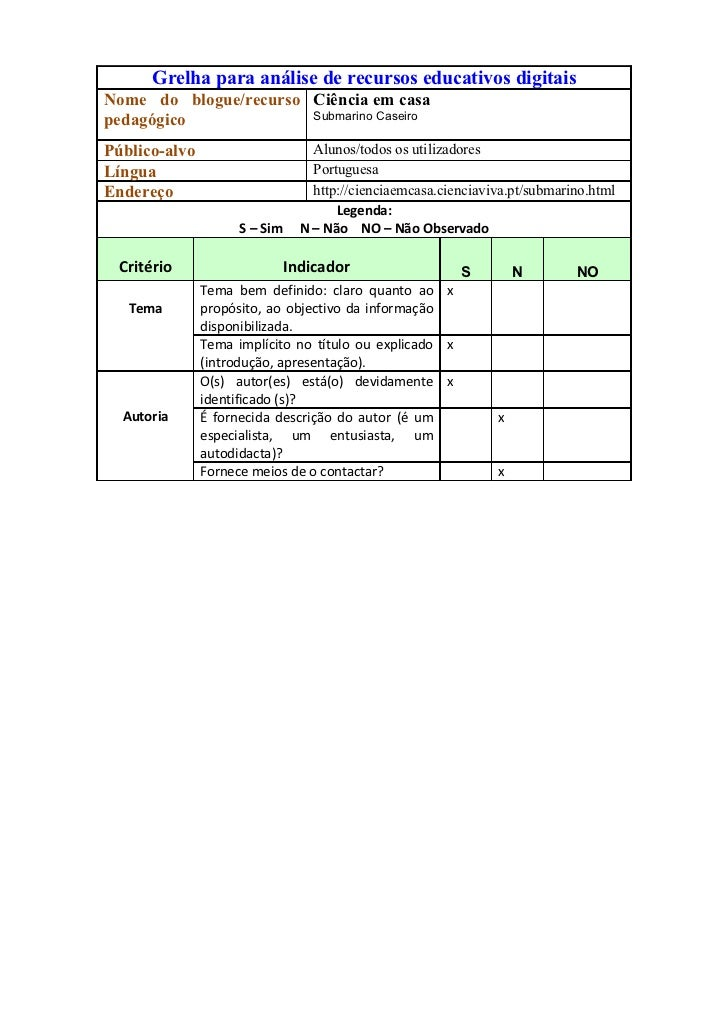 Grelha para análise de recursos educativos digitaisNome do blogue/recurso Ciência em casapedagógico             Submarino ...