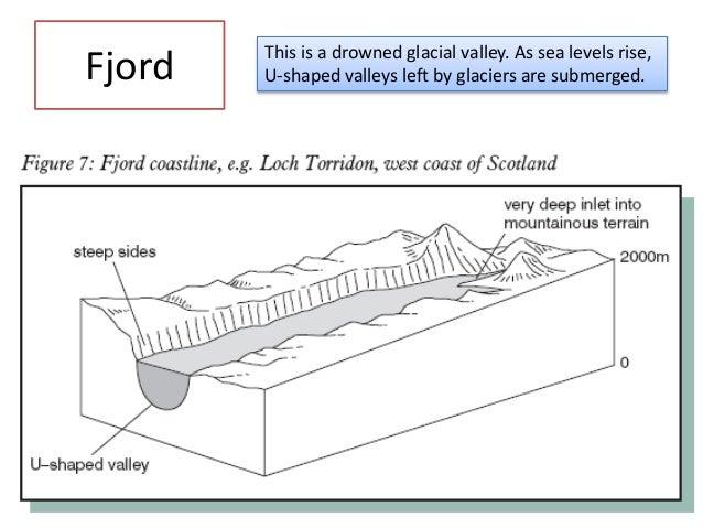 Submergent and emergent coastlines
