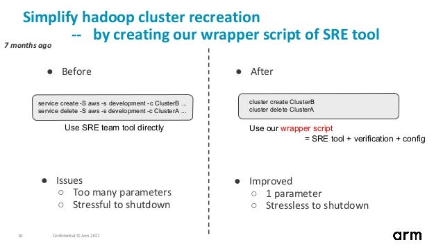Confidential © Arm 201710 Simplify hadoop cluster recreation -- by creating our wrapper script of SRE tool ● Issues ○ Too ...