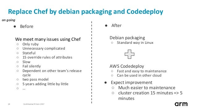 Confidential © Arm 201724 Replace Chef by debian packaging and Codedeploy We meet many issues using Chef ○ Only ruby ○ Unn...