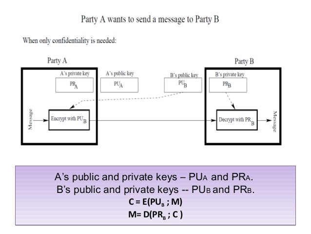 8 As Public And Private Keys