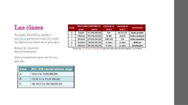 Las clases Se puede identificar rápido a que clase pertenece cada IP viendo los dígitos que tiene en el principio Rango de...
