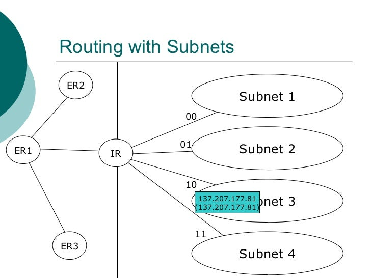CCNA Routing & Switching 200-120