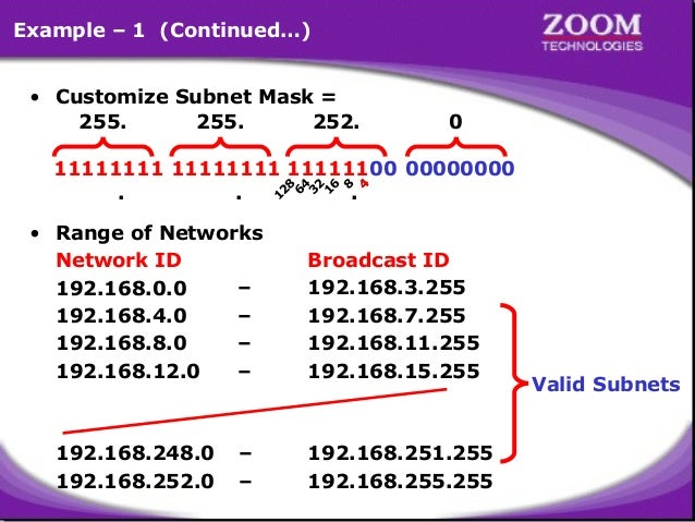 how to find subnet mask from network id