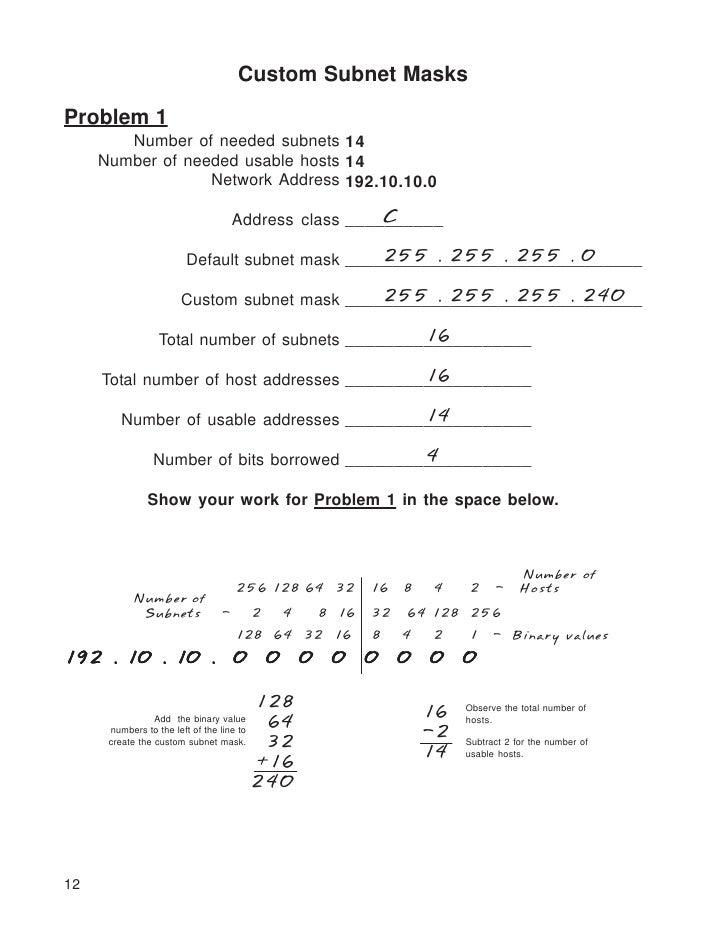 Subnetting Principles Worksheet – Subnetting Worksheet