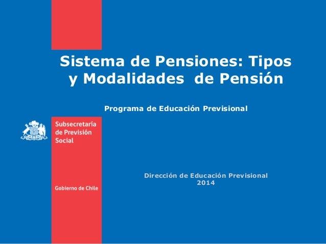 Dirección de Educación Previsional  2014  Sistema de Pensiones: Tipos y Modalidades de Pensión Programa de Educación Previ...