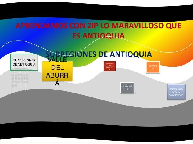 APRENDAMOS CON ZIP LO MARAVILLOSO QUEES ANTIOQUIASUBREGIONES DE ANTIOQUIASUBREGIONESDE ANTIOQUIA UBICACIÓN YGEOGRAFIATURIS...