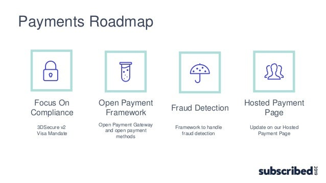 Subscribed 2019 - Regulations and What Lies Ahead with Zuora Payments…