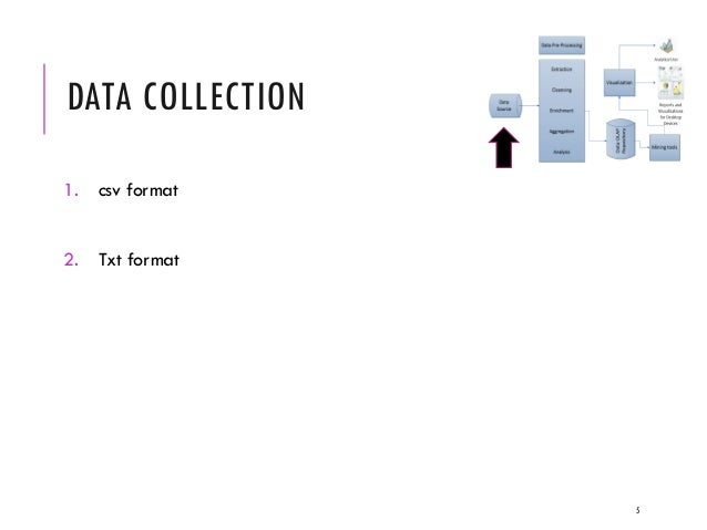 data collection presentation final slide show Chapter 10-data analysis & presentation  prepare dummy tables after data collection: process the data prepare tables and graphs analyze and interpret findings .