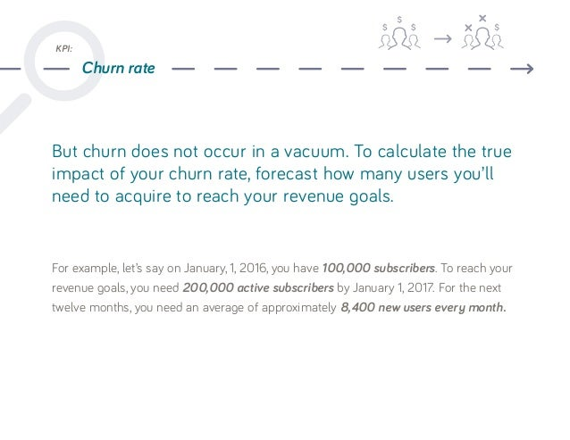 But churn does not occur in a vacuum. To calculate the true impact of your churn rate, forecast how many users you'll need...