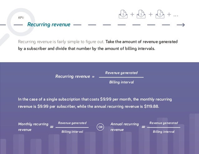 Recurring revenue is fairly simple to figure out. Take the amount of revenue generated by a subscriber and divide that num...