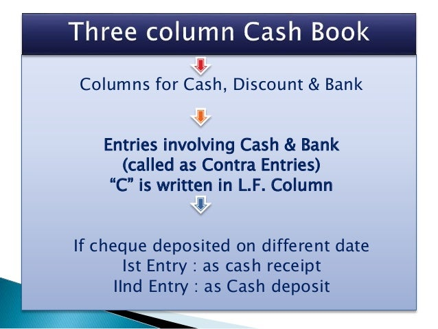 """Columns for Cash, Discount & Bank Entries involving Cash & Bank (called as Contra Entries) """"C"""" is written in L.F. Column I..."""