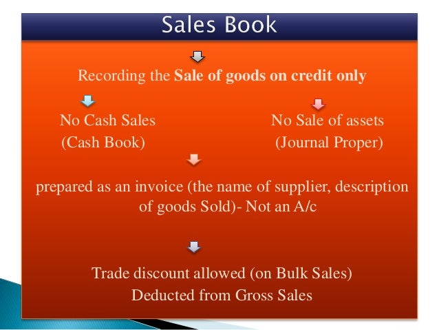 Vat Received (from Customers) is added to the Net Sales (After discount) Separate Column for Vat received on Sales (Vat Pa...