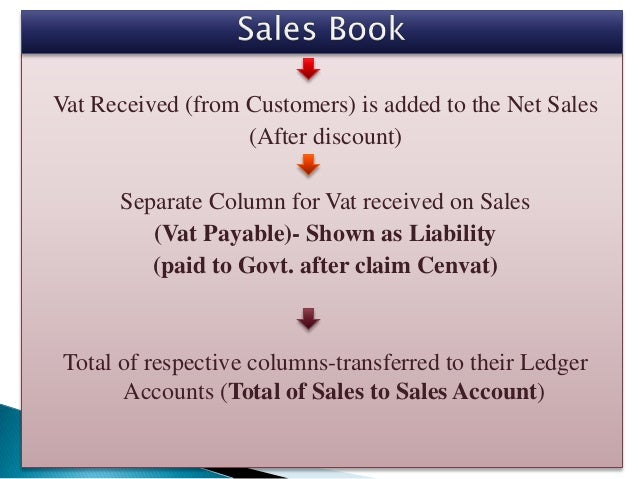 Prepare the Sales Book: February 2, 2016 : Sold to South Indian Toys 500 toys @ ` 60 each; Less: Trade Discount @ 5%; Sale...