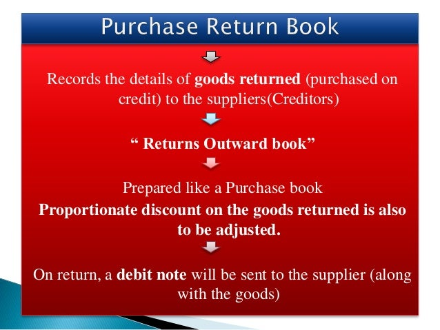 """Records the details of goods returned (purchased on credit) by the Customers(Debtors). """" Returns Inward book"""" Prepared lik..."""