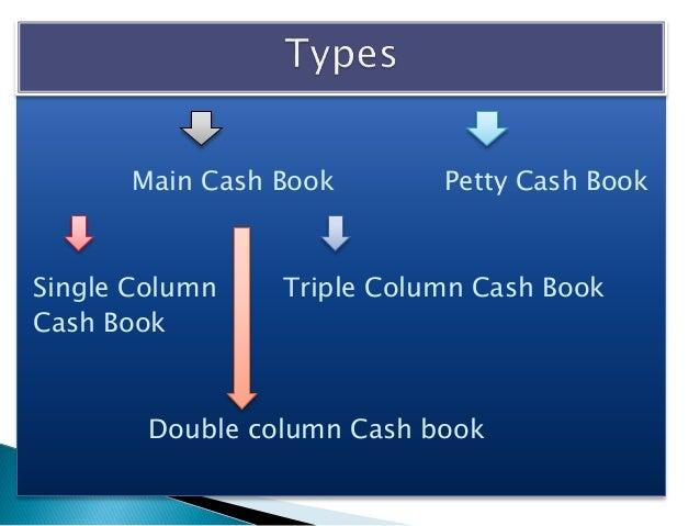 Main Cash Book Petty Cash Book Single Column Triple Column Cash Book Cash Book Double column Cash book