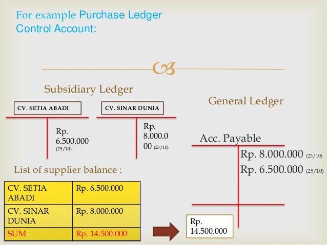 Subsidiary ledger pantang mundur general ledger rp 60500000 10 pronofoot35fo Image collections