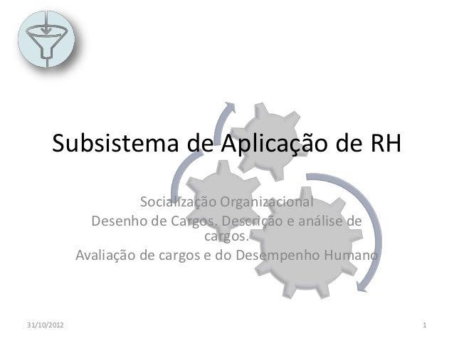 Subsistema de Aplicação de RH                       Socialização Organizacional               Desenho de Cargos. Descrição...