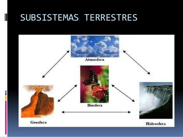 SUBSISTEMAS TERRESTRES EBOOK DOWNLOAD
