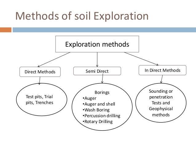 Sub soil exploration for Soil exploration
