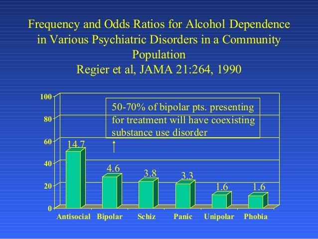 substance-use-disorders-35-638.jpg?cb=14