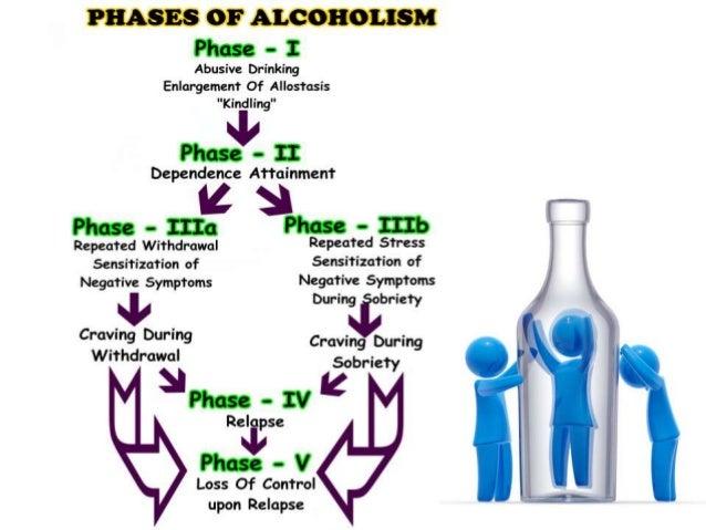substance-abuse-psychiatric-nursing-b-sc
