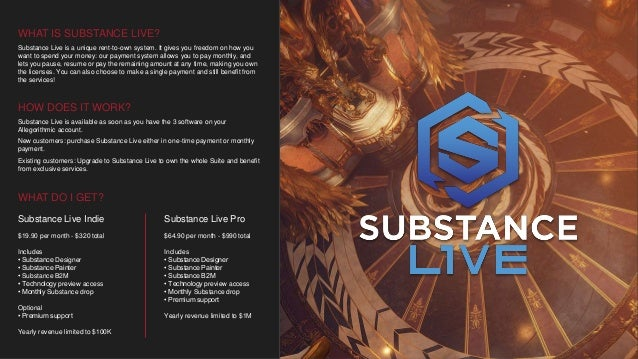 WHAT IS SUBSTANCE LIVE? Substance Live is a unique rent-to-own system. It gives you freedom on how you want to spend your ...