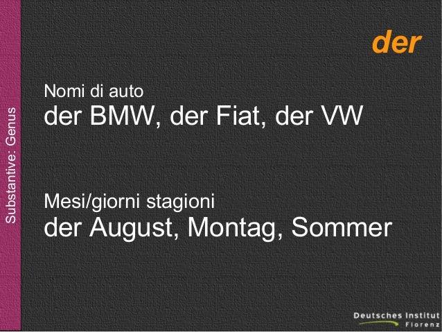 der Substantive: Genus  Nomi di auto  der BMW, der Fiat, der VW Mesi/giorni stagioni  der August, Montag, Sommer