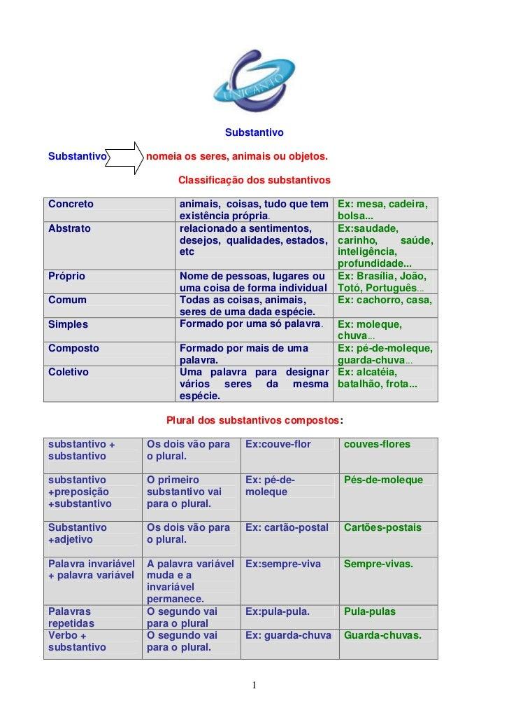SubstantivoSubstantivo          nomeia os seres, animais ou objetos.                           Classificação dos substanti...
