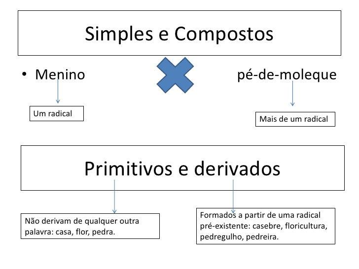 Educar X: Atividades com substantivos primitivos e derivados