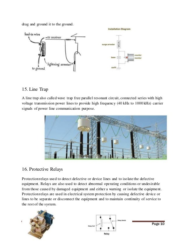 Substation equipment and its function 2