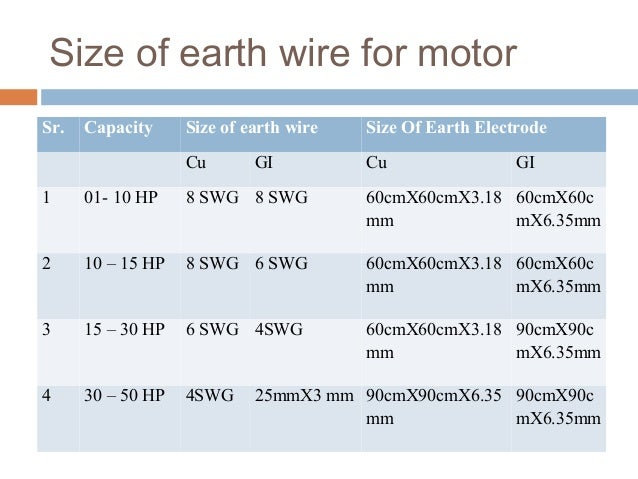 Ground wire size for motors gallery wiring table and diagram earth wire size wiring diagram image database hvasee substation overview earth ground wire size earth wire greentooth Gallery