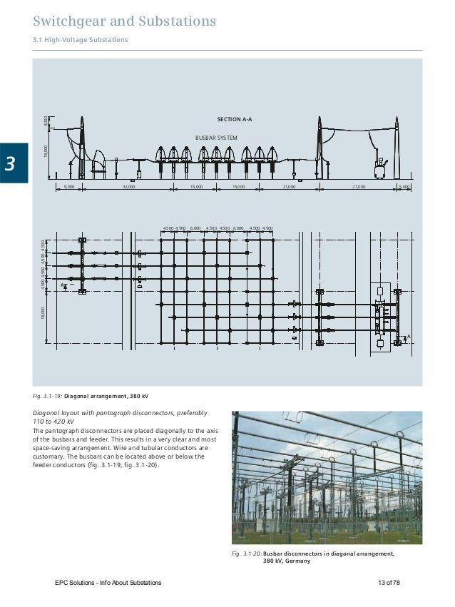 switchgear and substations 3 1 high-voltage substations 3 diagonal layout
