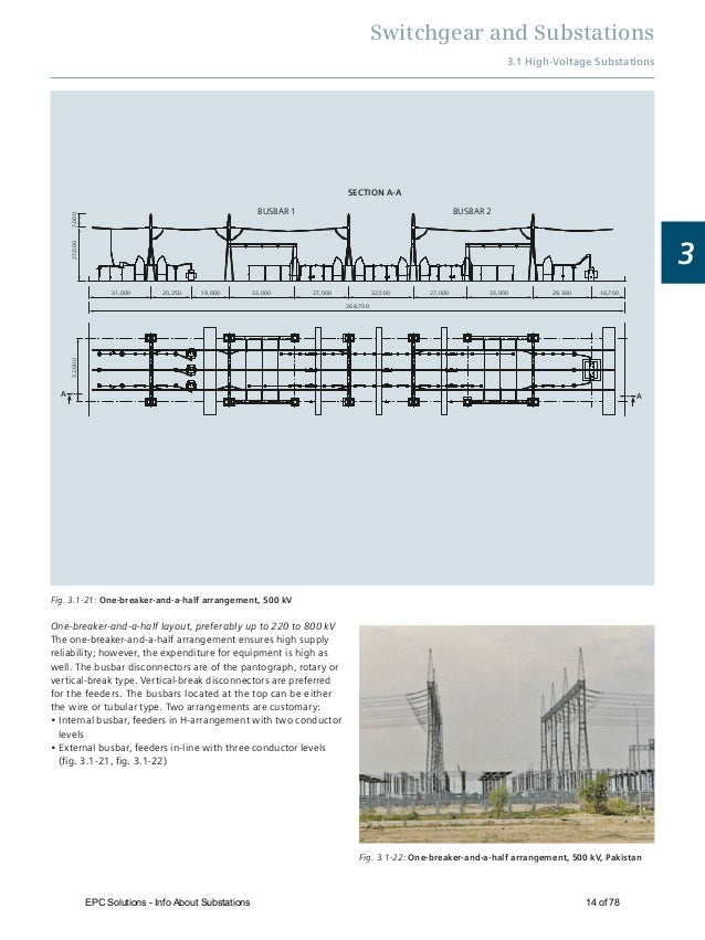 ... Substations 13 of 78; 14.  sc 1 st  SlideShare : sectional clearance in switchyard - Sectionals, Sofas & Couches