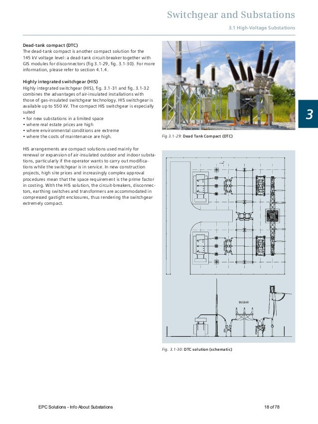 epc solutions all about substation rh slideshare net