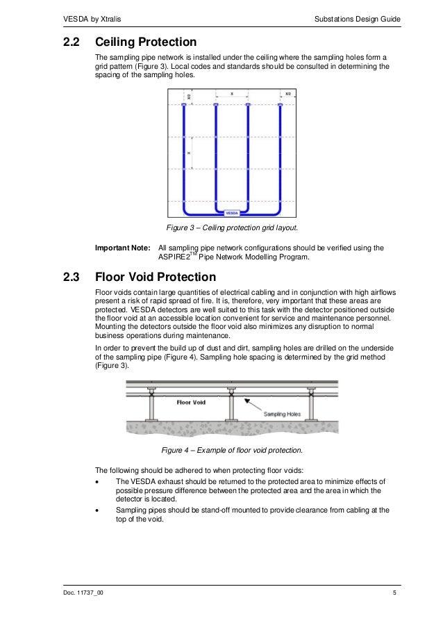 Substations vesda for Substation design guide