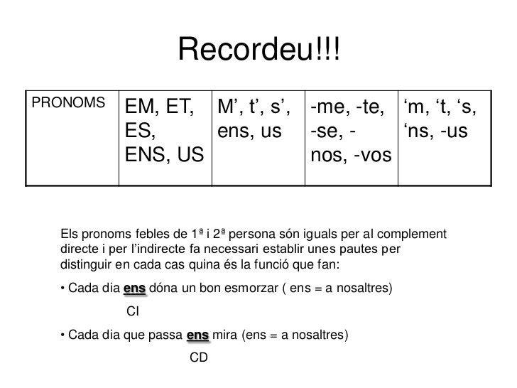 Recordeu!!!PRONOMS     EM, ET, M', t', s', -me, -te, 'm, 't, 's,            ES,     ens, us -se, -        'ns, -us        ...