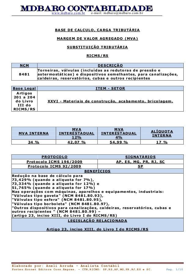 www.mdbaro.com.br e-mai l : mdbaro@mdbaro.com.br  Elaborado por: Aneli Arruda – Analista Contábil  Fontes:Econet Editora C...