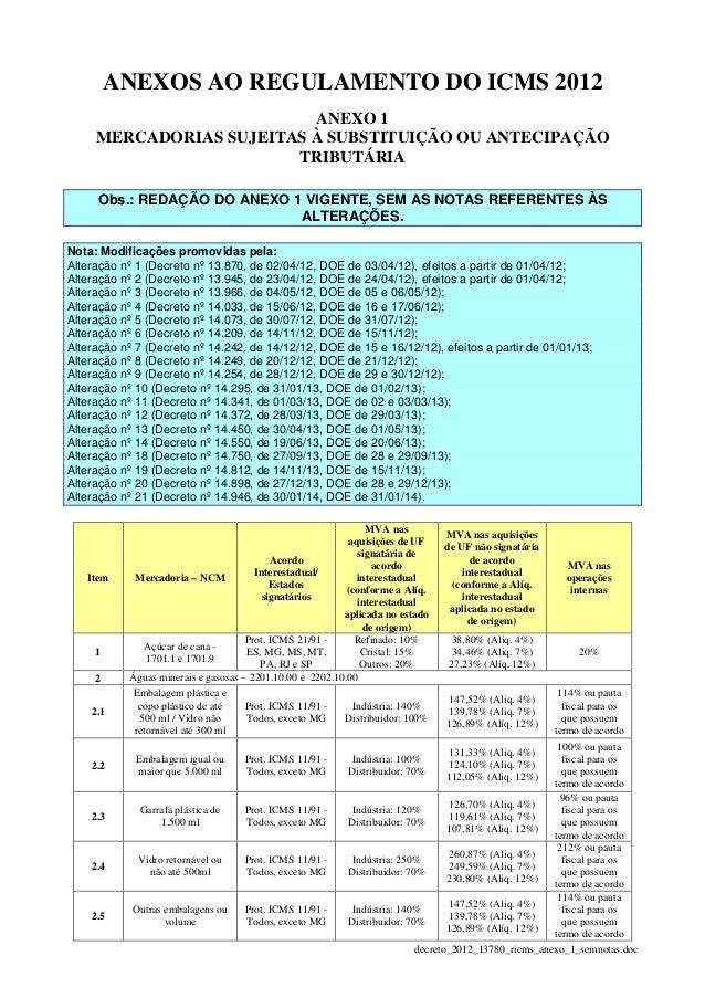 decreto_2012_13780_ricms_anexo_1_semnotas.doc ANEXOS AO REGULAMENTO DO ICMS 2012 ANEXO 1 MERCADORIAS SUJEITAS À SUBSTITUIÇ...