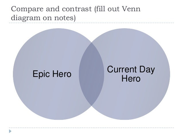 compare and contrast epic hero A comparison of the epic of gilgamesh and the homeric epics  vain search of the hero unfolds in the denouement of the hero's.
