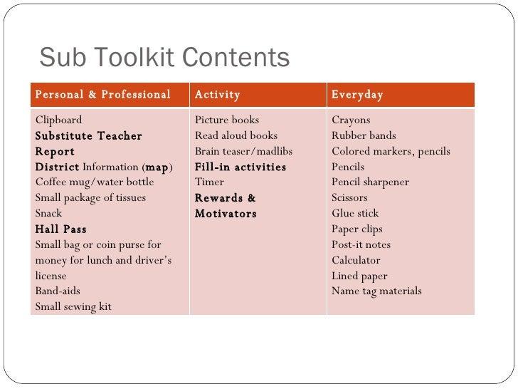 Creating A Substitute Teacher Toolkit