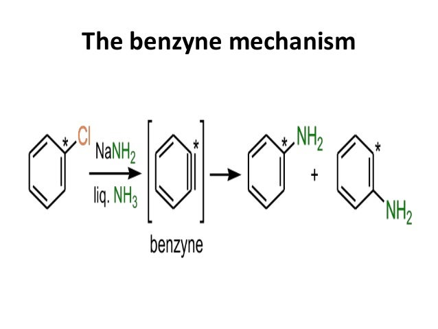 the substitution reactions Ch17 reactions of aromatic compounds (landscape)docx page3 bromination of benzene bromination follows the same general mechanism for the electrophilic aromatic substitution (eas.