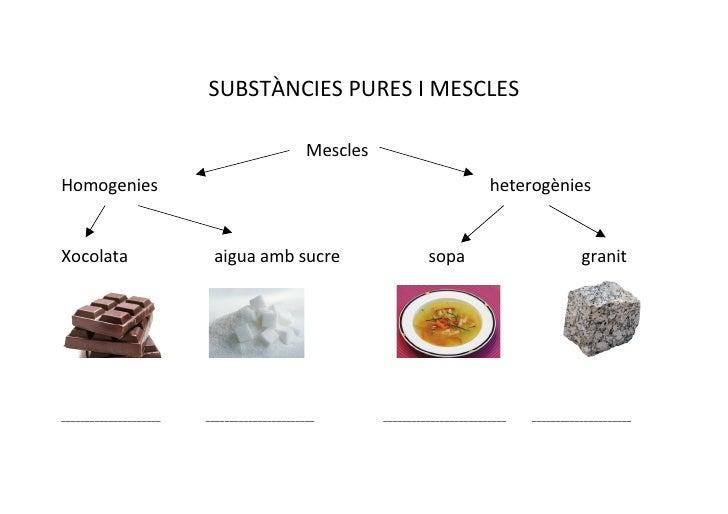 https://image.slidesharecdn.com/substnciespuresimescles-100701144458-phpapp02/95/substncies-pures-i-mescles-1-728.jpg?cb=1277995536