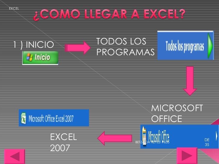 1 ) INICIO TODOS LOS PROGRAMAS MICROSOFT OFFICE EXCEL 2007 BETZAIDA REYES #635 DE 35 EXCEL