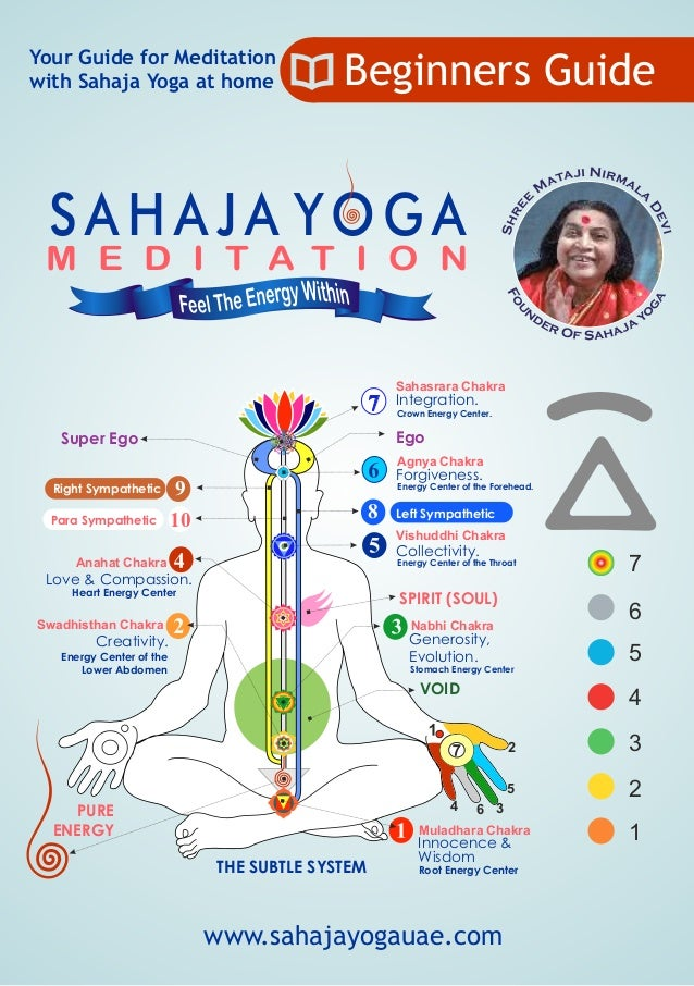 The Subtle System Sahaja Yoga Beginner S Guide
