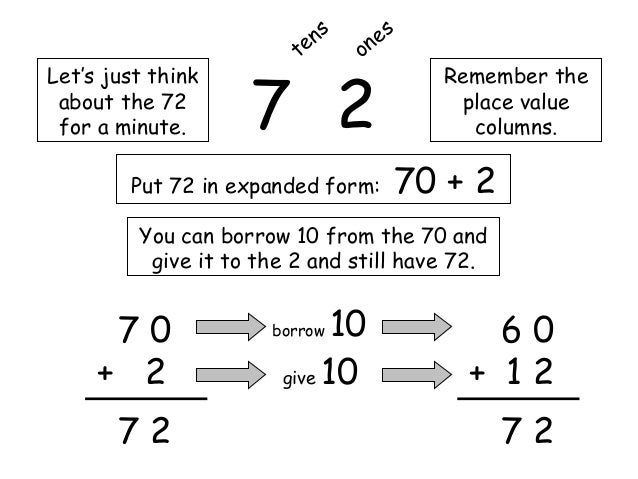 Subtracting with Regrouping.ppt