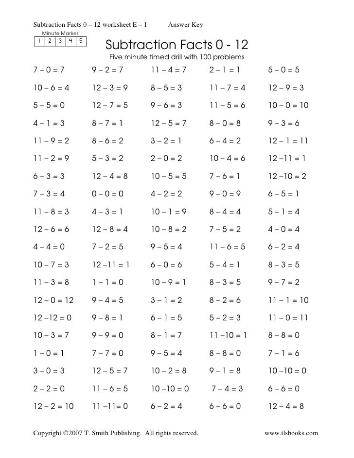 Subtraction fluency drill math facts – Math Facts to 20 Worksheets
